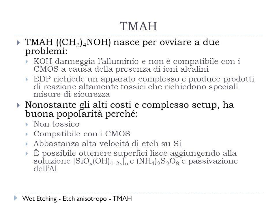 TMAH TMAH ((CH3)4NOH) nasce per ovviare a due problemi: