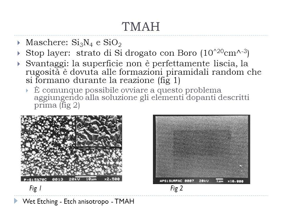 TMAH Maschere: Si3N4 e SiO2