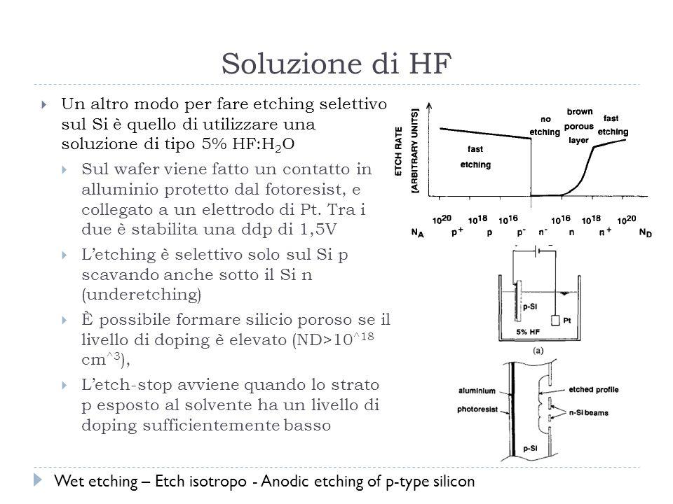 Soluzione di HF Un altro modo per fare etching selettivo sul Si è quello di utilizzare una soluzione di tipo 5% HF:H2O.