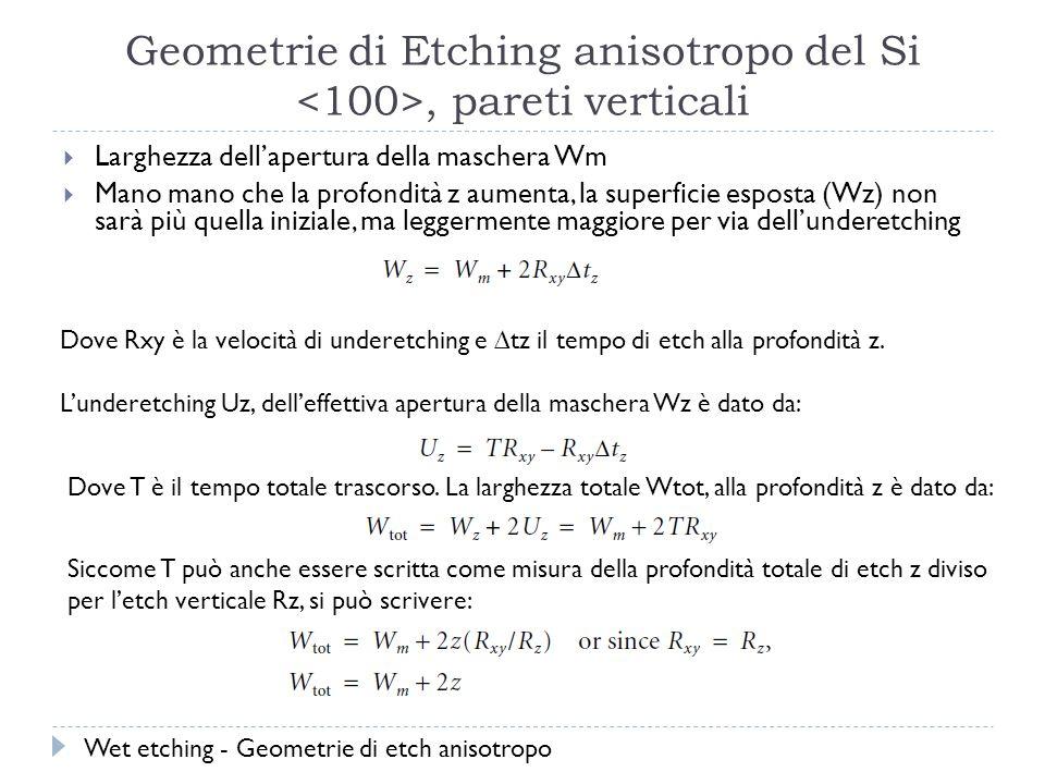 Geometrie di Etching anisotropo del Si <100>, pareti verticali
