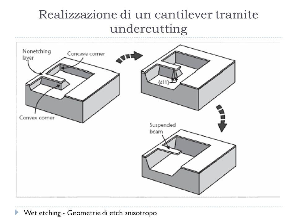 Realizzazione di un cantilever tramite undercutting