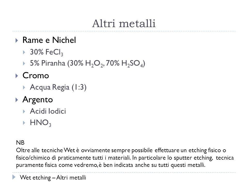 Altri metalli Rame e Nichel Cromo Argento 30% FeCl3