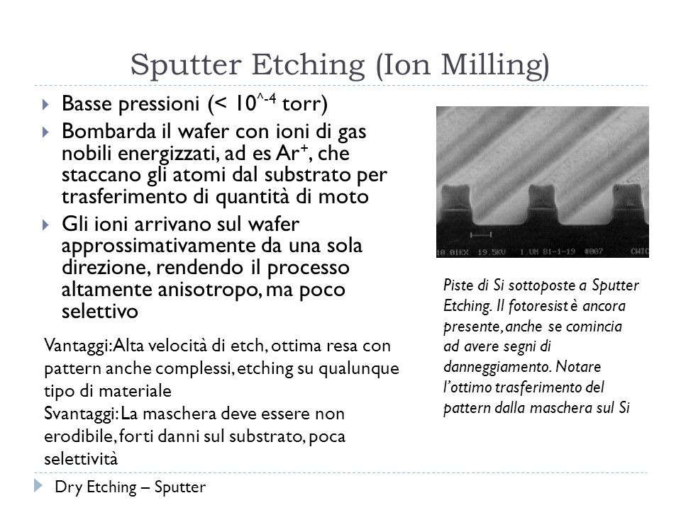 Sputter Etching (Ion Milling)