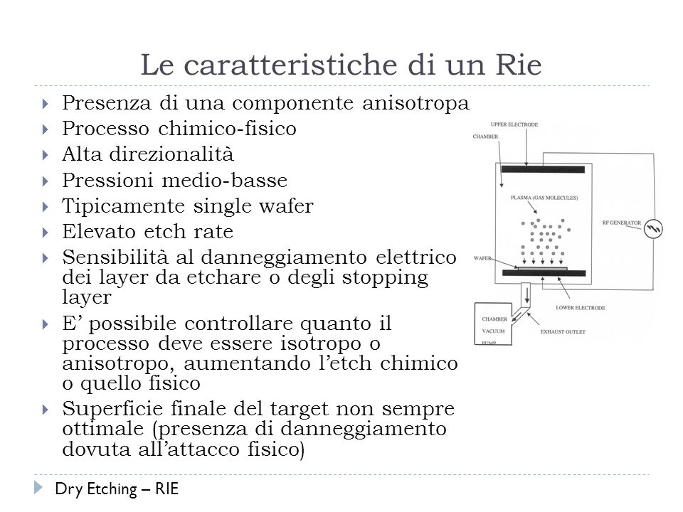 Le caratteristiche di un Rie