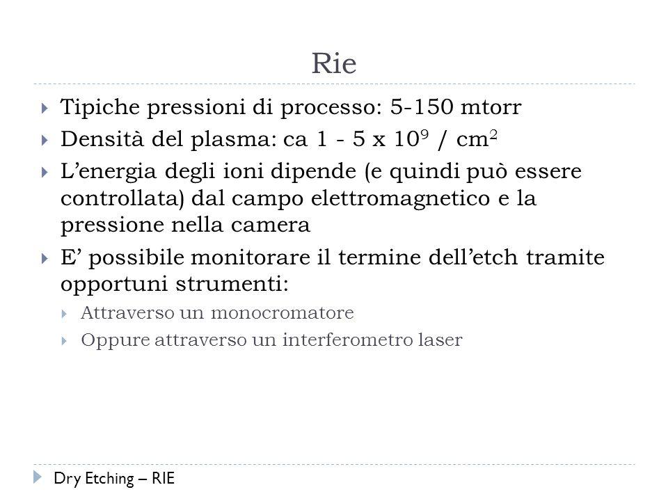 Rie Tipiche pressioni di processo: 5-150 mtorr