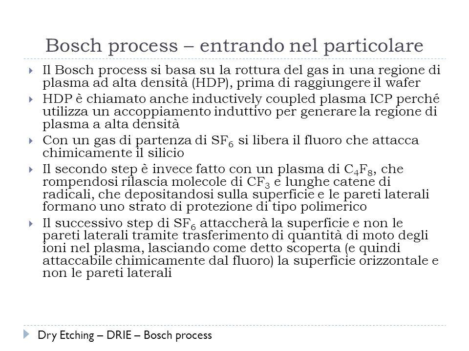 Bosch process – entrando nel particolare