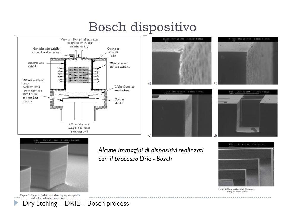 Bosch dispositivo Alcune immagini di dispositivi realizzati con il processo Drie - Bosch.