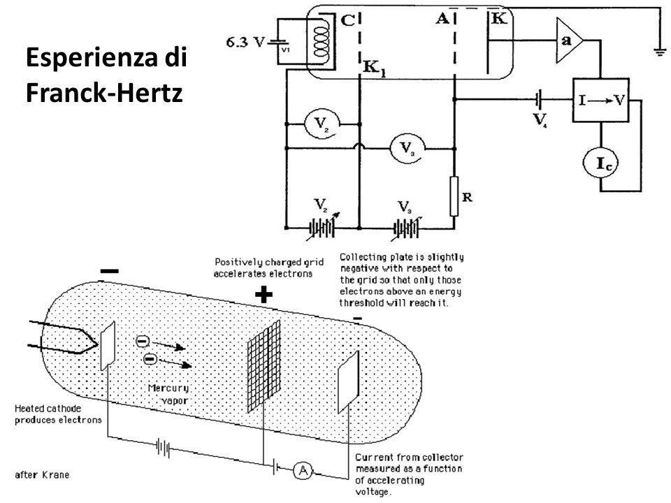 Esperienza di Franck-Hertz