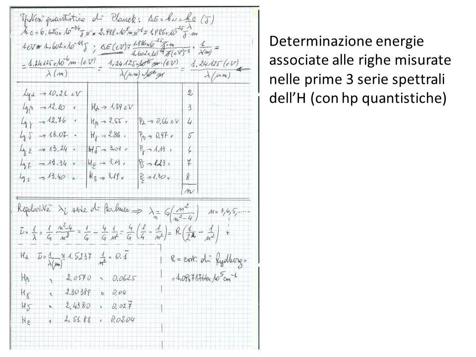 Determinazione energie