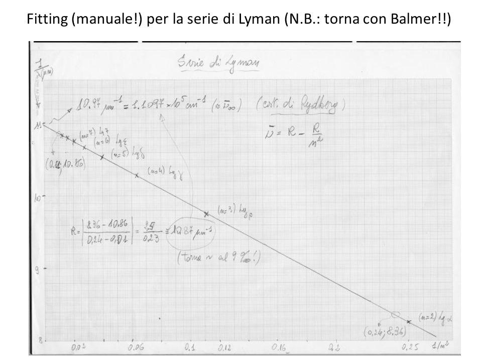 Fitting (manuale!) per la serie di Lyman (N.B.: torna con Balmer!!)