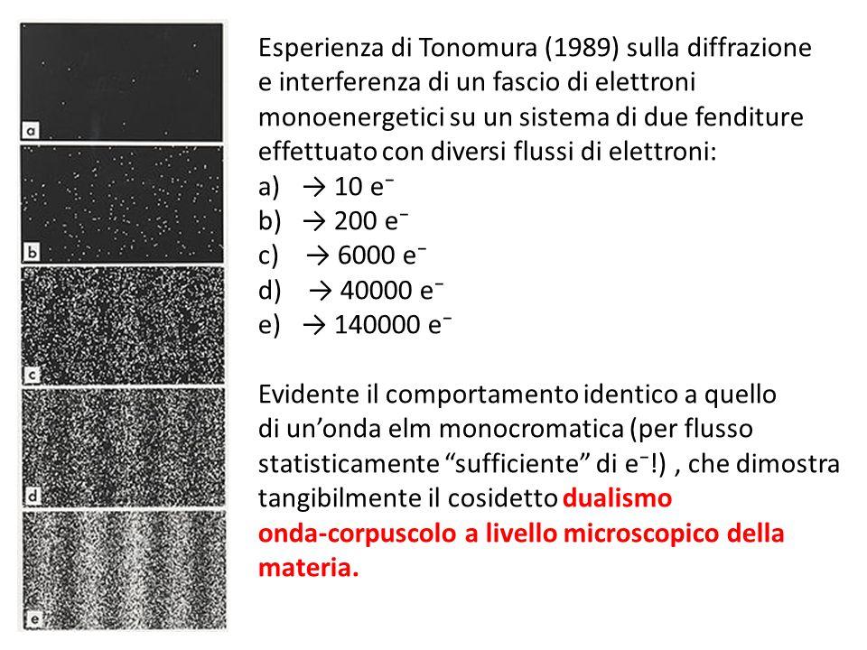 Esperienza di Tonomura (1989) sulla diffrazione