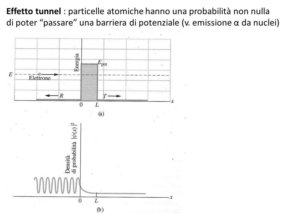 Effetto tunnel : particelle atomiche hanno una probabilità non nulla