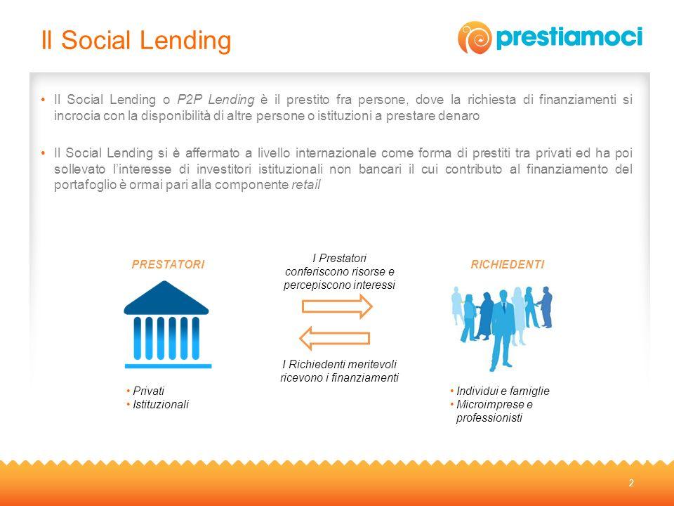 Il Social Lending