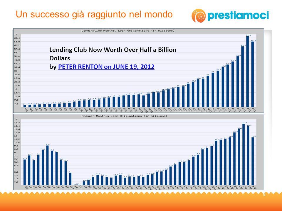 Un successo già raggiunto nel mondo