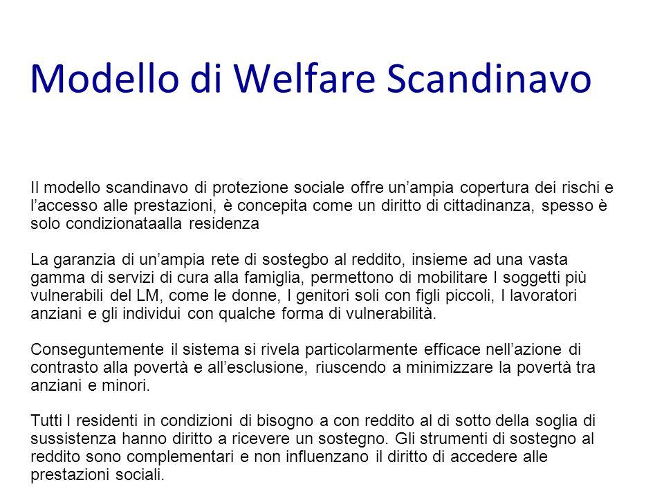 Modello di Welfare Scandinavo