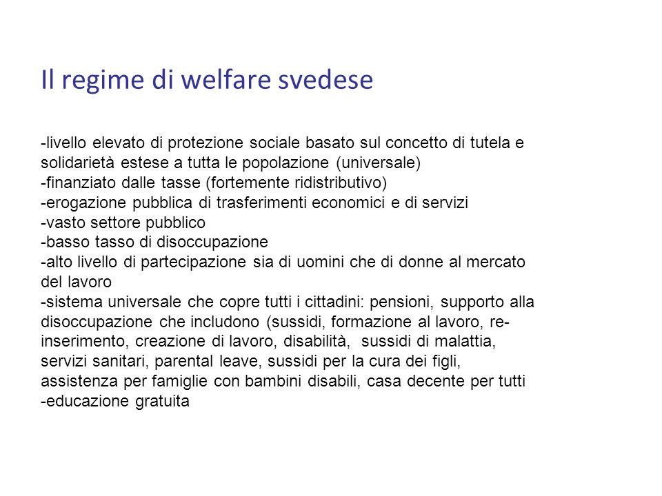 Il regime di welfare svedese