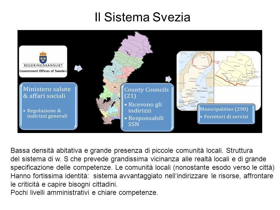 Il Sistema Svezia Bassa densità abitativa e grande presenza di piccole comunità locali. Struttura.