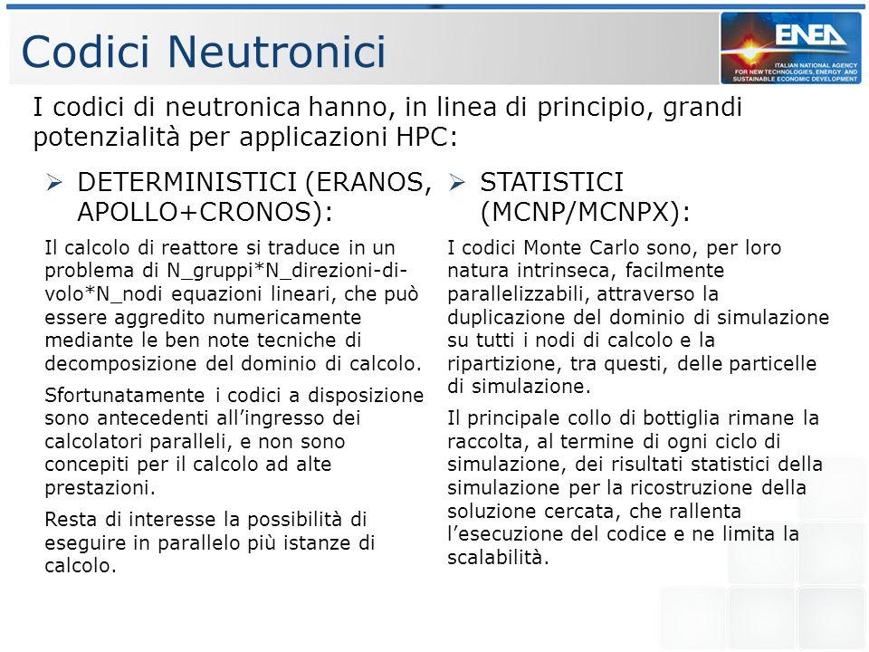 Codici Neutronici I codici di neutronica hanno, in linea di principio, grandi potenzialità per applicazioni HPC: