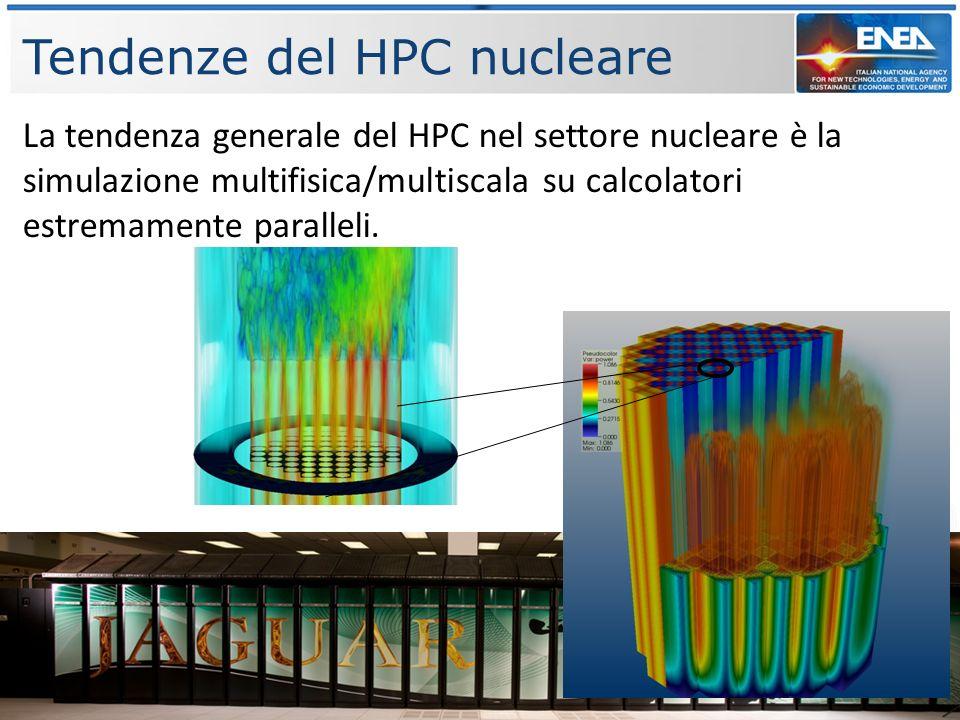 Tendenze del HPC nucleare