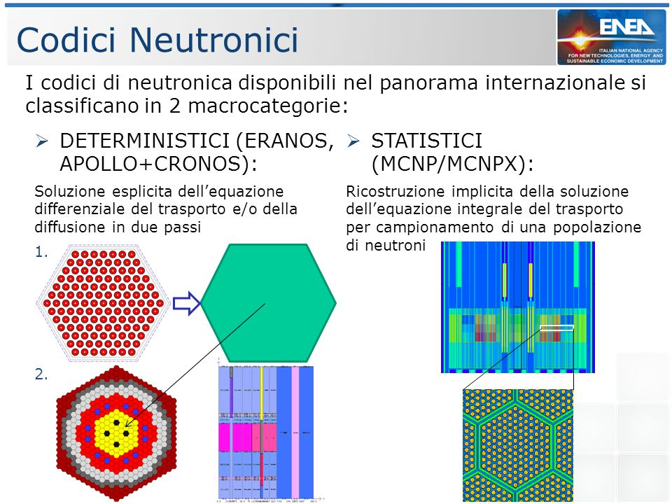 Codici Neutronici I codici di neutronica disponibili nel panorama internazionale si classificano in 2 macrocategorie: