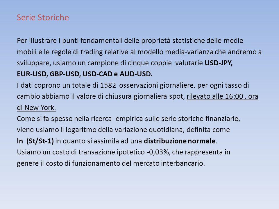 Serie Storiche Per illustrare i punti fondamentali delle proprietà statistiche delle medie.
