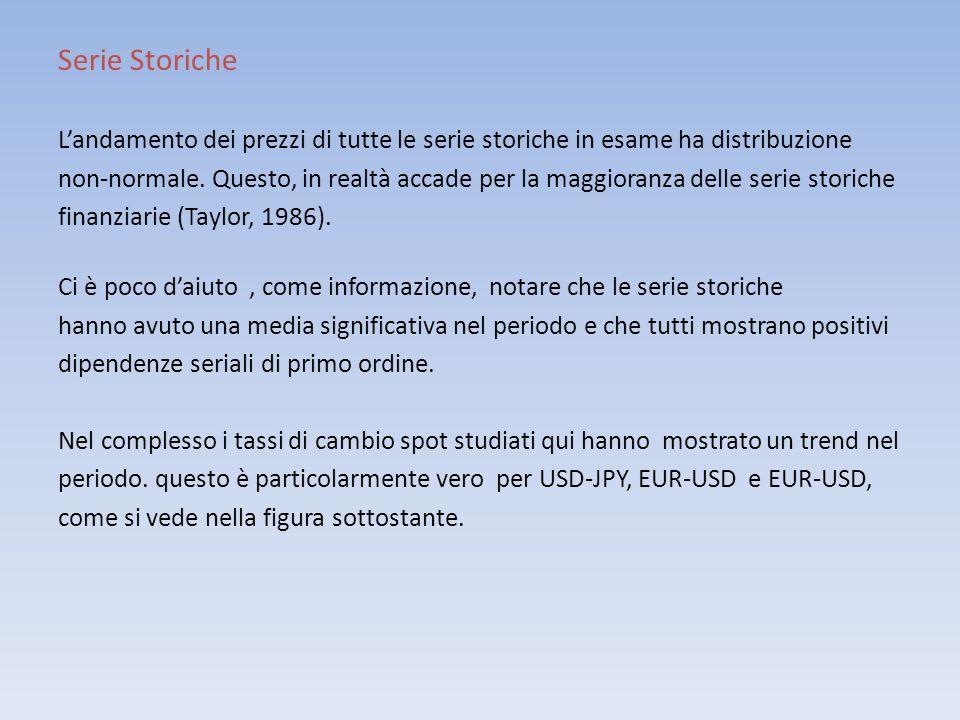 Serie Storiche L'andamento dei prezzi di tutte le serie storiche in esame ha distribuzione.