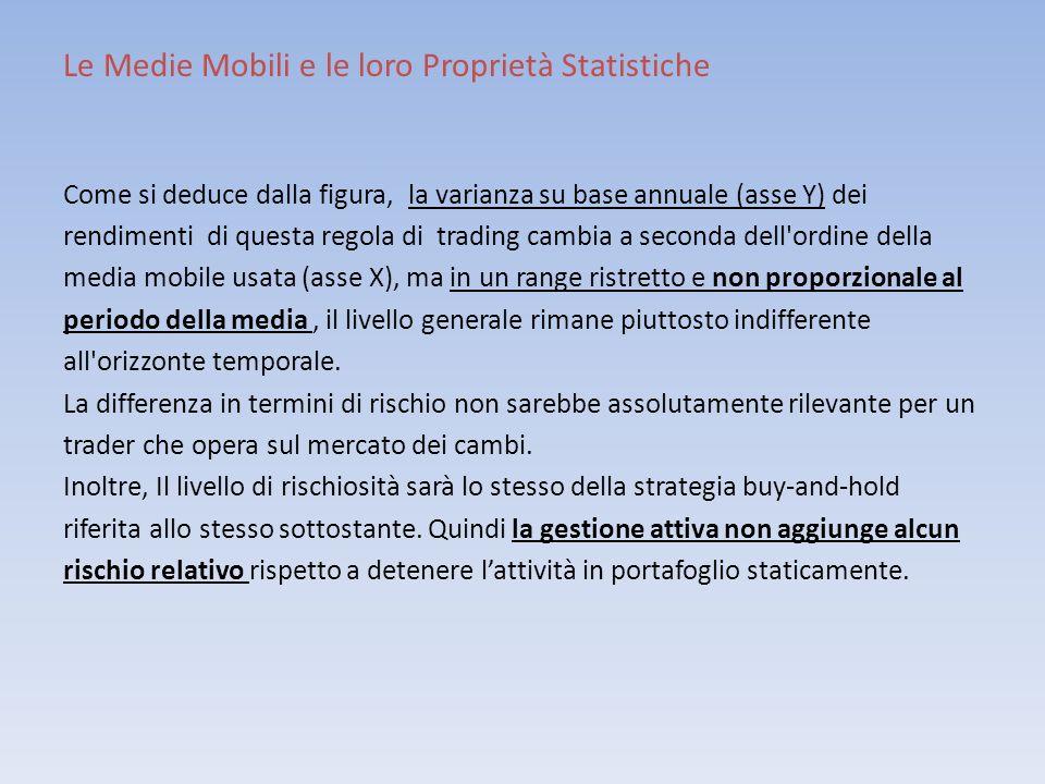 Le Medie Mobili e le loro Proprietà Statistiche