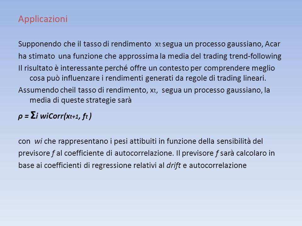 Applicazioni Supponendo che il tasso di rendimento xt segua un processo gaussiano, Acar.