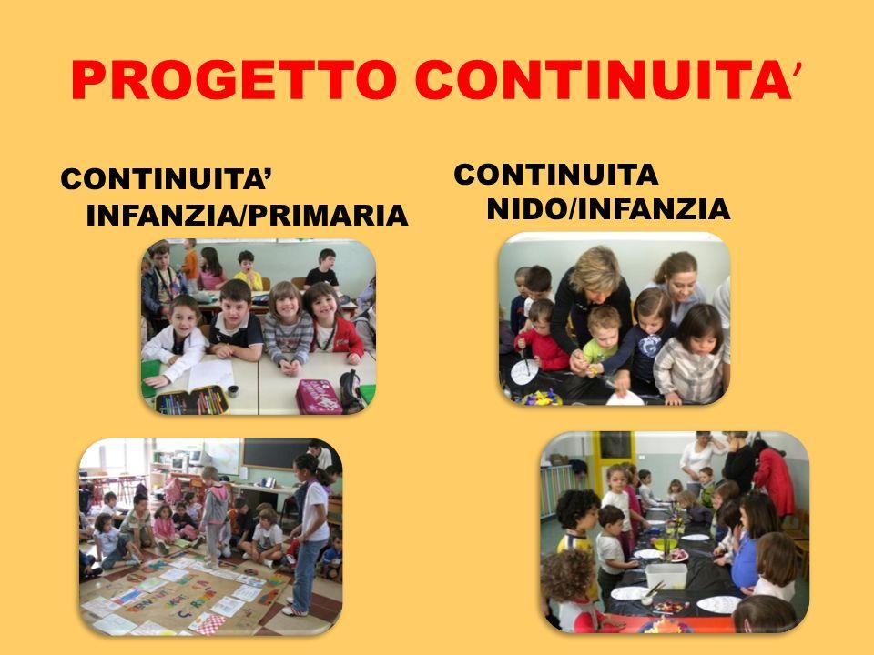 PROGETTO CONTINUITA' CONTINUITA' INFANZIA/PRIMARIA