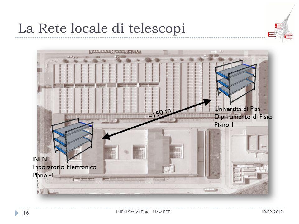 La Rete locale di telescopi