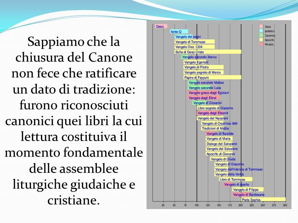 Sappiamo che la chiusura del Canone non fece che ratificare un dato di tradizione: furono riconosciuti canonici quei libri la cui lettura costituiva il momento fondamentale delle assemblee liturgiche giudaiche e cristiane.