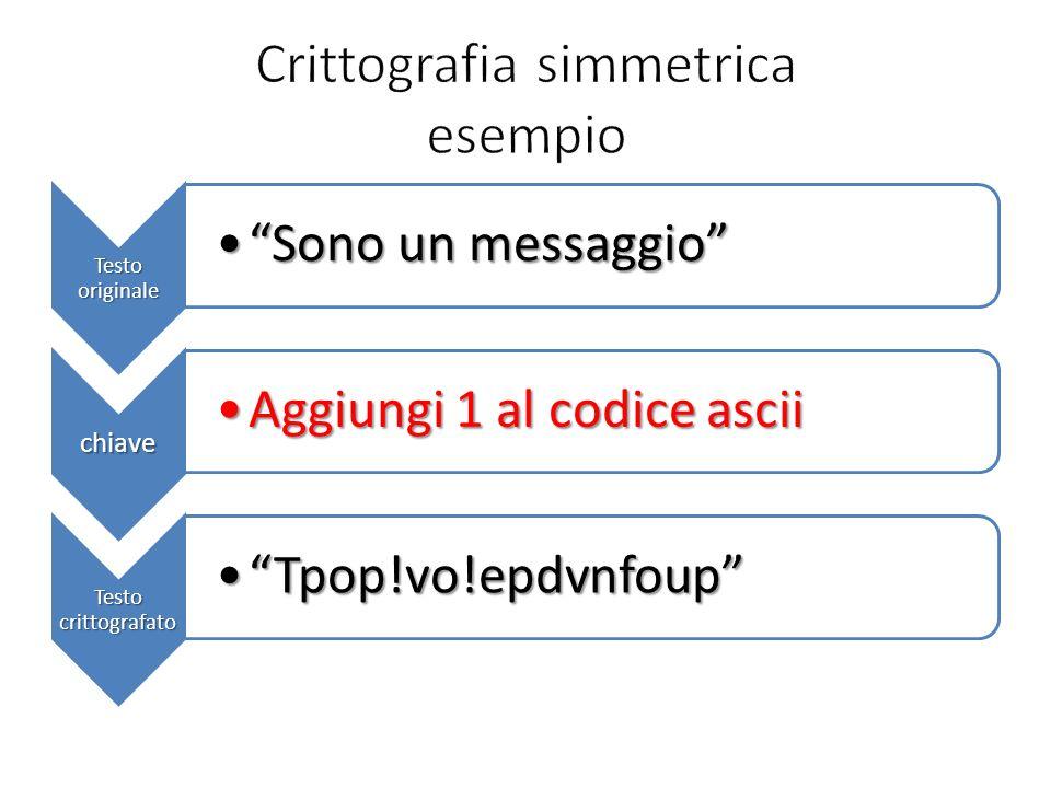 Crittografia simmetrica esempio