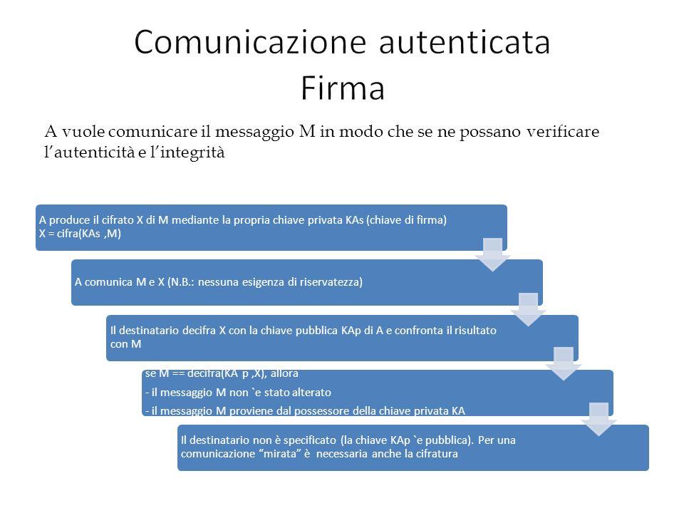 Comunicazione autenticata Firma