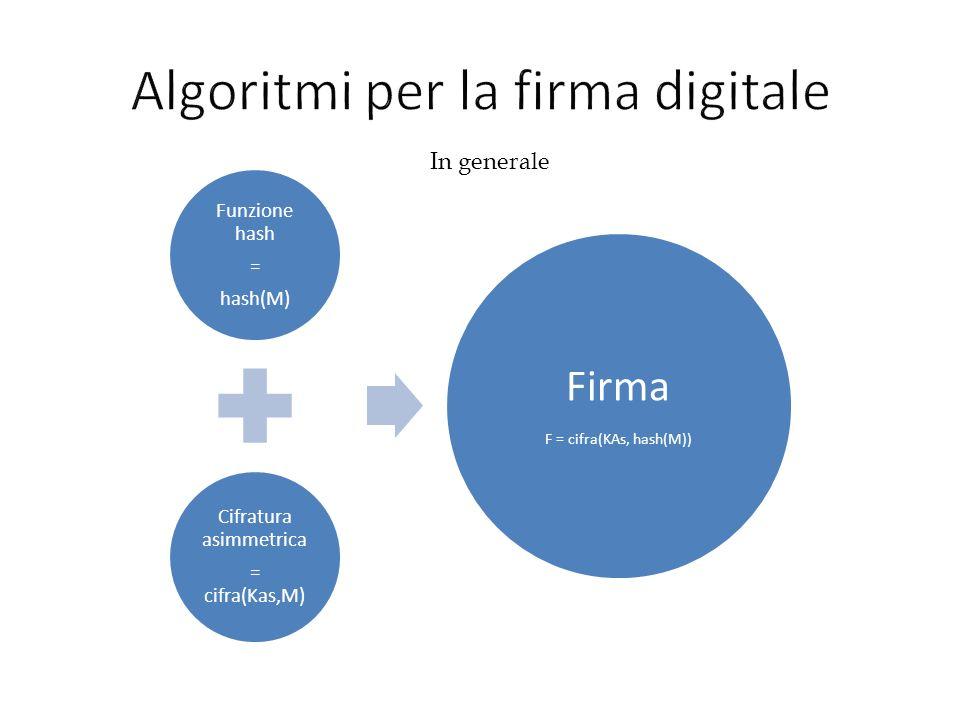 Algoritmi per la firma digitale