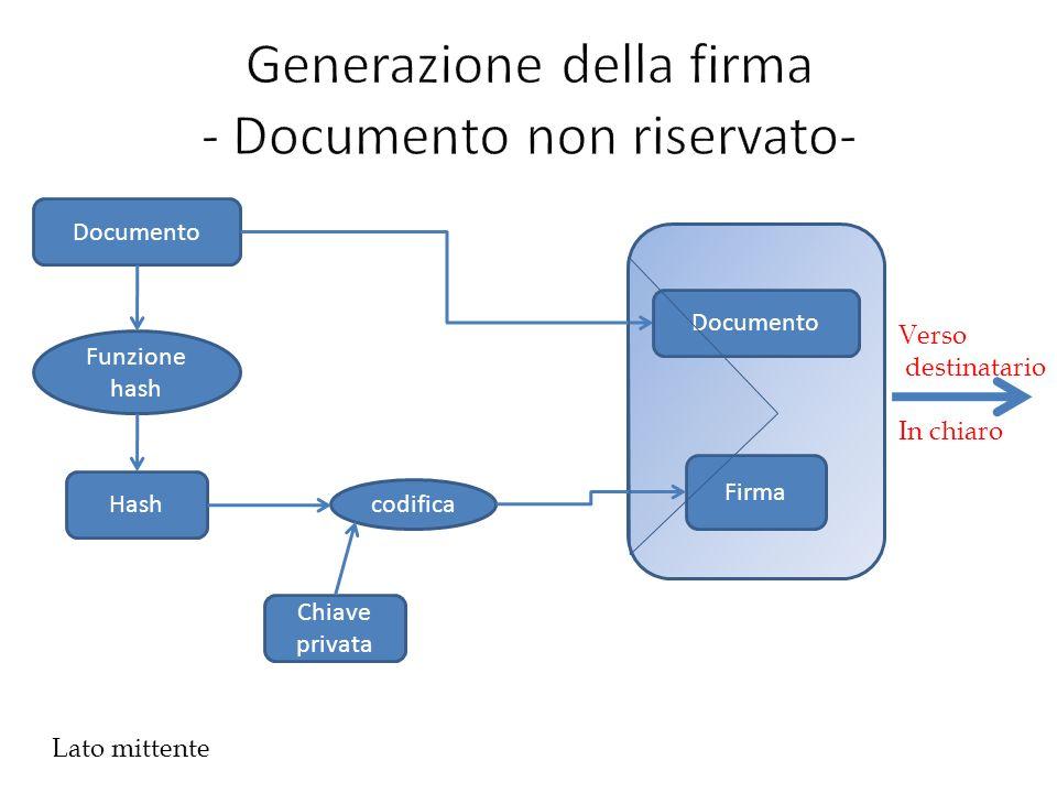 Generazione della firma - Documento non riservato-