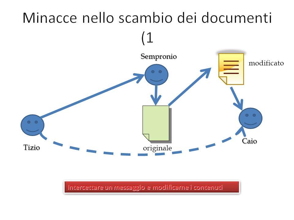 Minacce nello scambio dei documenti (1