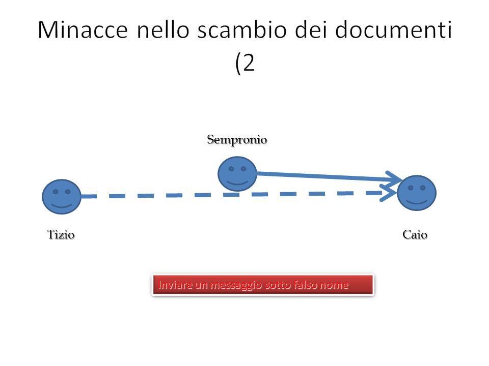 Minacce nello scambio dei documenti (2