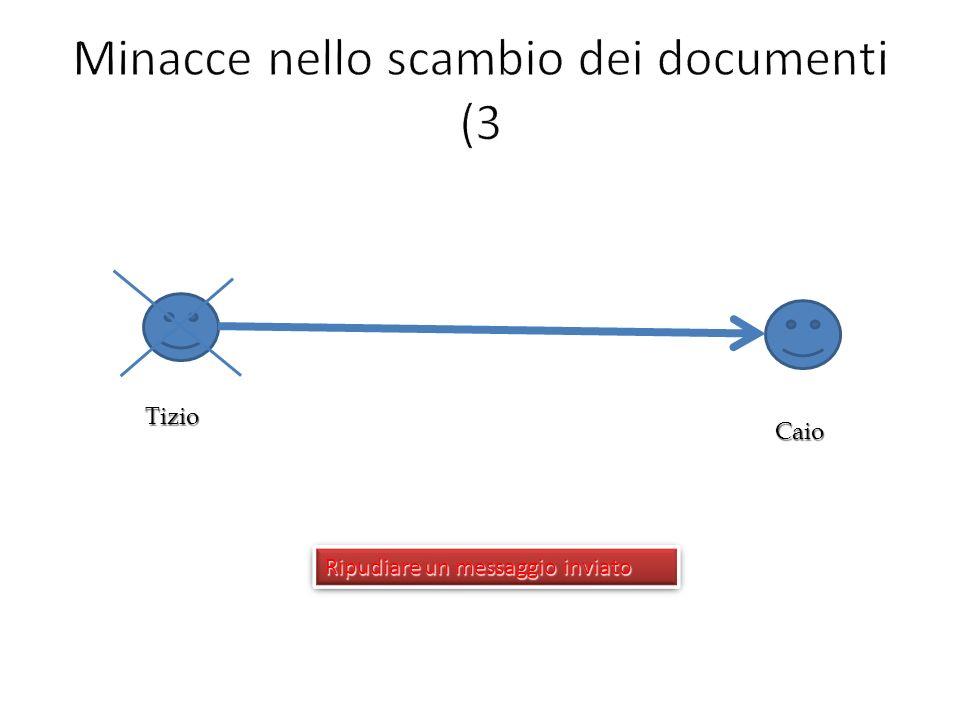 Minacce nello scambio dei documenti (3