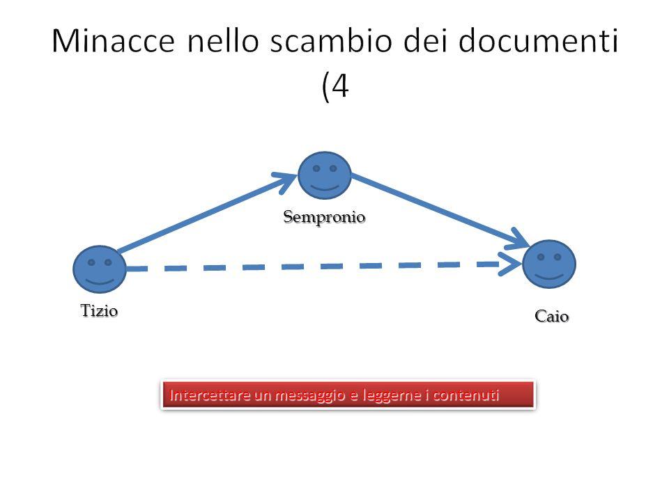 Minacce nello scambio dei documenti (4