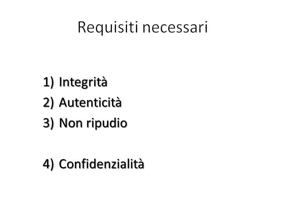 Requisiti necessari Integrità Autenticità Non ripudio Confidenzialità