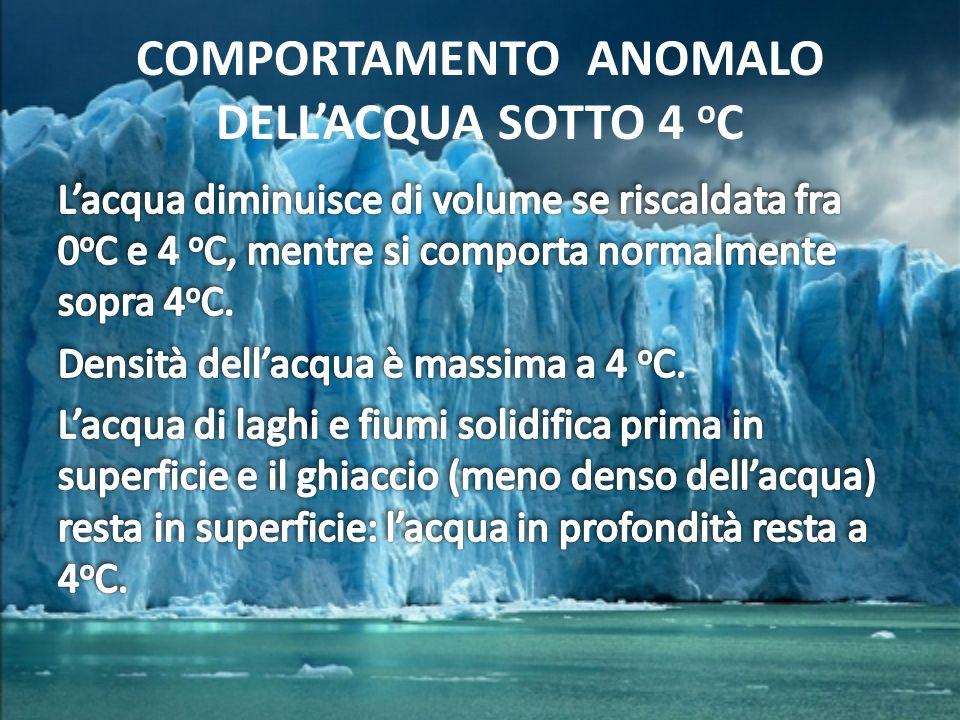 COMPORTAMENTO ANOMALO DELL'ACQUA SOTTO 4 oC