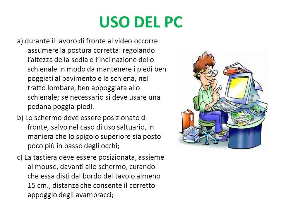 USO DEL PC