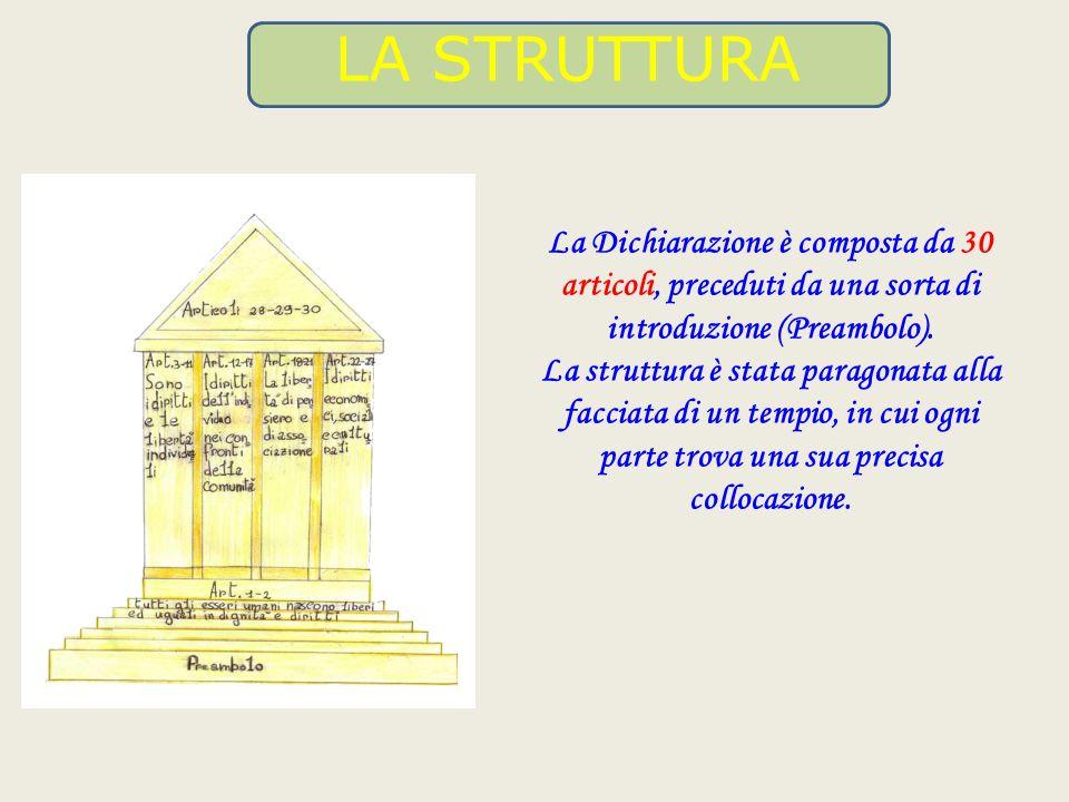 LA STRUTTURA La Dichiarazione è composta da 30 articoli, preceduti da una sorta di introduzione (Preambolo).