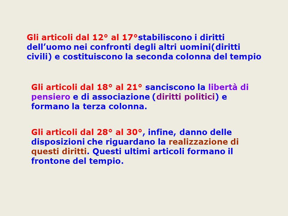 Gli articoli dal 12° al 17°stabiliscono i diritti dell'uomo nei confronti degli altri uomini(diritti civili) e costituiscono la seconda colonna del tempio