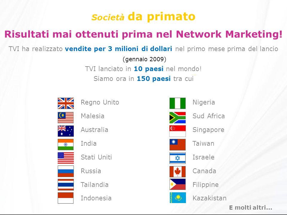 Risultati mai ottenuti prima nel Network Marketing!