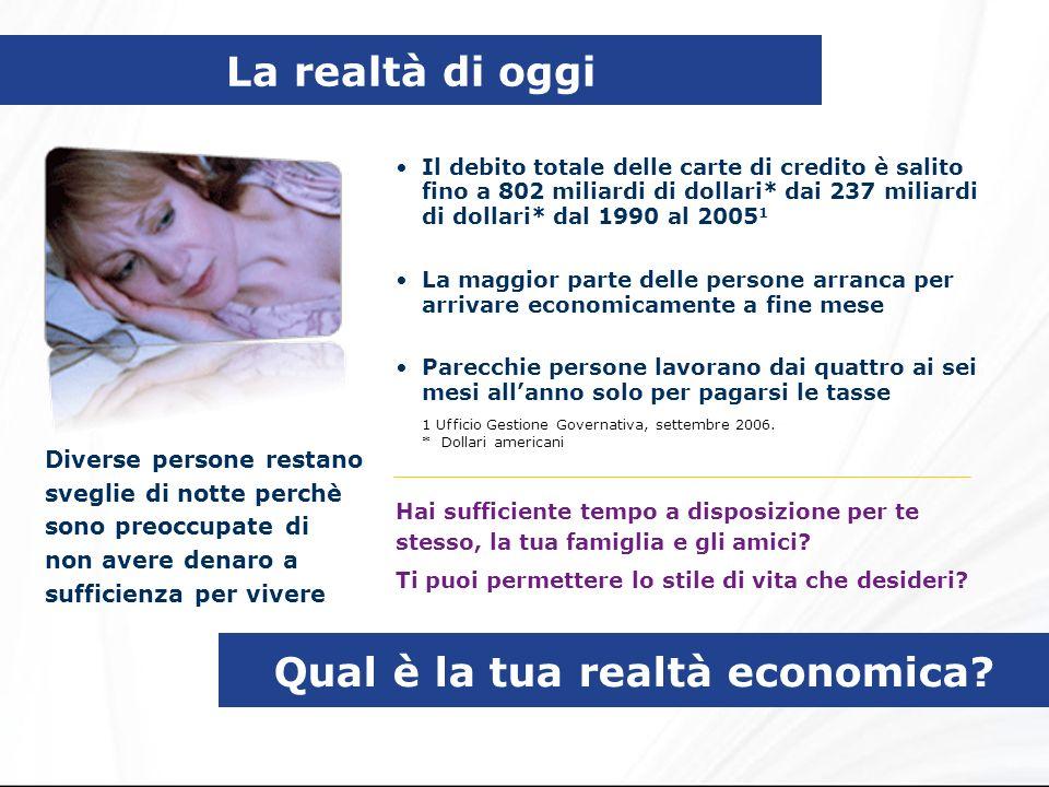 Qual è la tua realtà economica