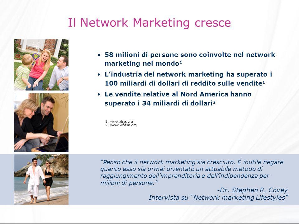 Il Network Marketing cresce