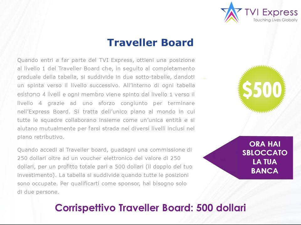 Corrispettivo Traveller Board: 500 dollari
