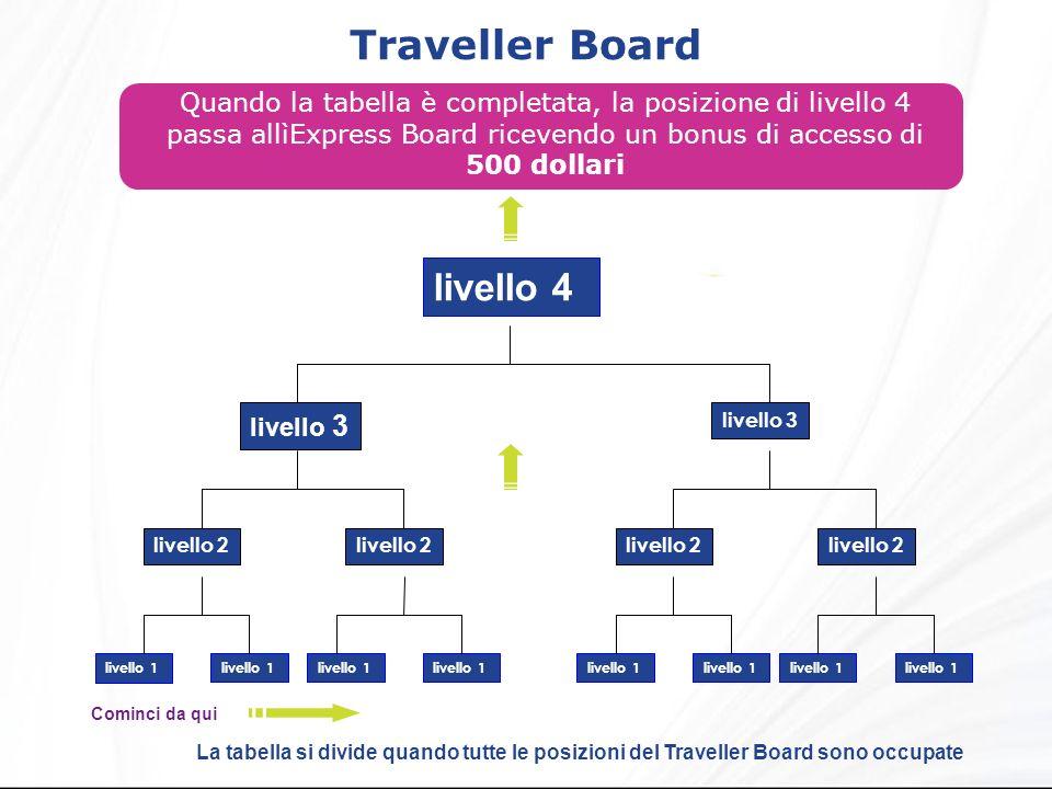 Traveller Board livello 4