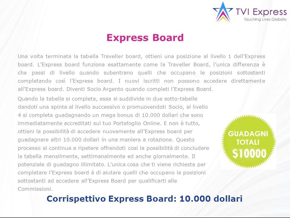 Corrispettivo Express Board: 10.000 dollari